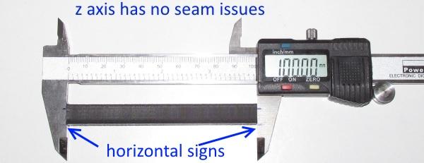 measure z-bar