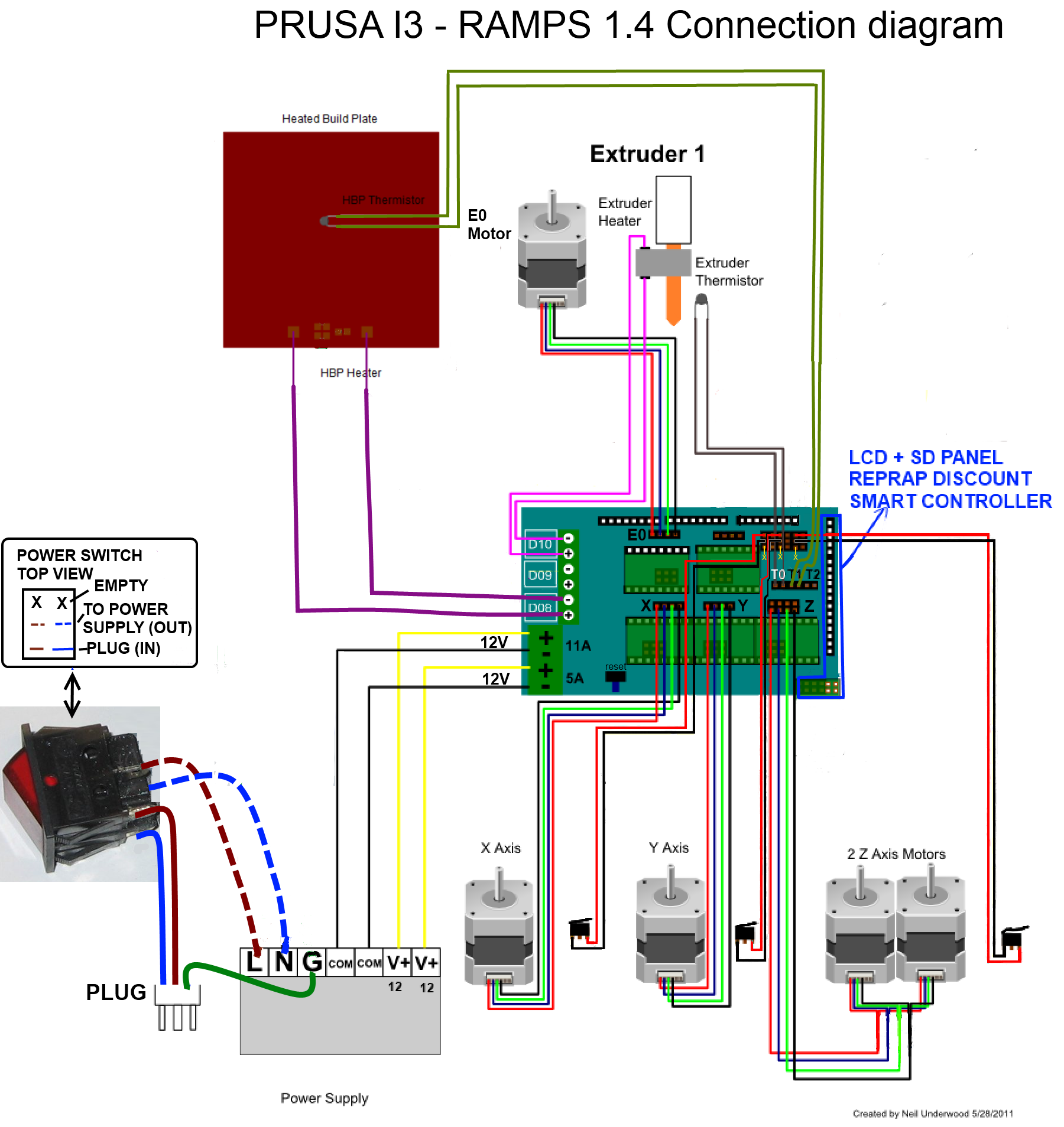 Prusa I3 Coarse Calibration Software Part 1 Trustfm Circuit Diagram Wireless Printer Schematic Of Electronics