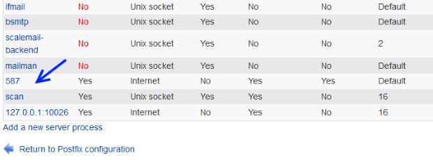 postfix server processes list